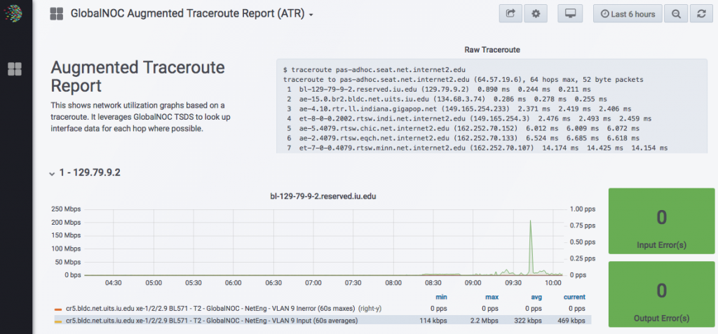 ATR Traceroute example providing displaying links between Indiana University and Internet2.